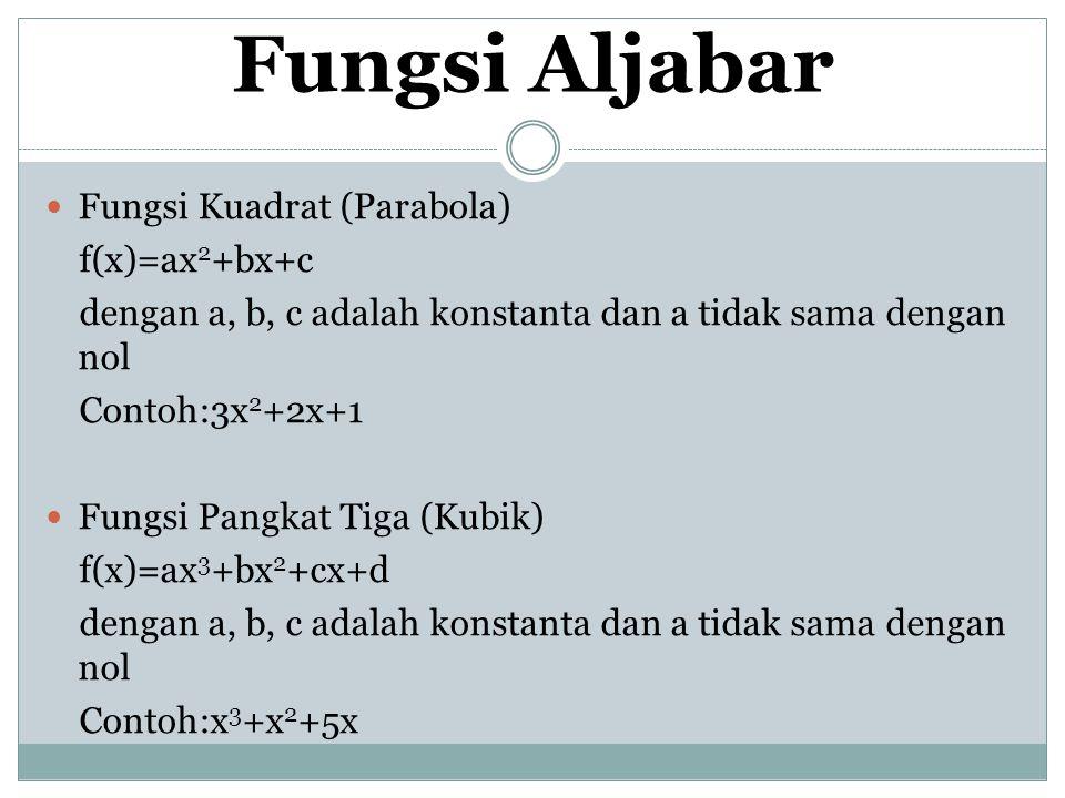 Fungsi Aljabar Fungsi Kuadrat (Parabola) f(x)=ax 2 +bx+c dengan a, b, c adalah konstanta dan a tidak sama dengan nol Contoh:3x 2 +2x+1 Fungsi Pangkat