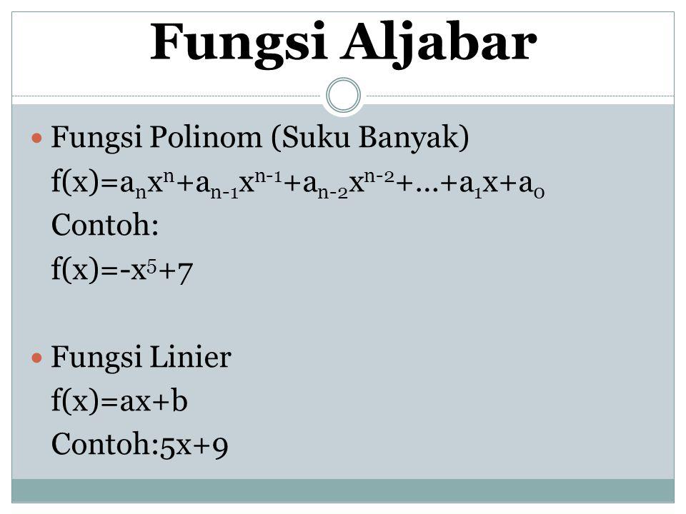 Fungsi Aljabar Fungsi Polinom (Suku Banyak) f(x)=a n x n +a n-1 x n-1 +a n-2 x n-2 +…+a 1 x+a 0 Contoh: f(x)=-x 5 +7 Fungsi Linier f(x)=ax+b Contoh:5x