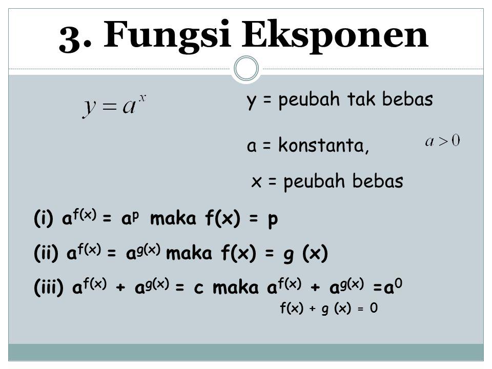 3. Fungsi Eksponen y = peubah tak bebas a = konstanta, x = peubah bebas (i) a f(x) = a p maka f(x) = p (ii) a f(x) = a g(x) maka f(x) = g (x) (iii) a