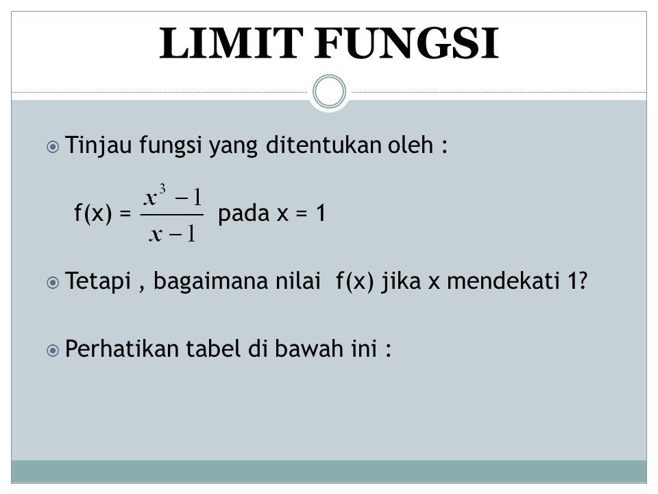LIMIT FUNGSI  Tinjau fungsi yang ditentukan oleh : f(x) = pada x = 1  Tetapi, bagaimana nilai f(x) jika x mendekati 1?  Perhatikan tabel di bawah i