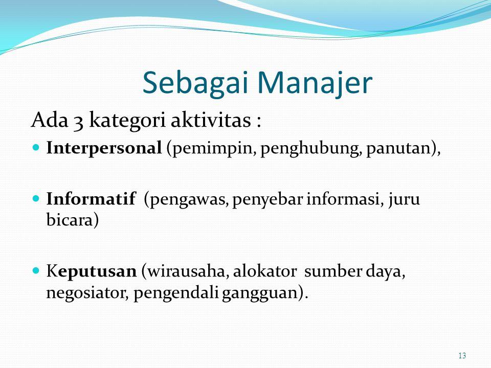 Sebagai Manajer Ada 3 kategori aktivitas : Interpersonal (pemimpin, penghubung, panutan), Informatif (pengawas, penyebar informasi, juru bicara) Keput