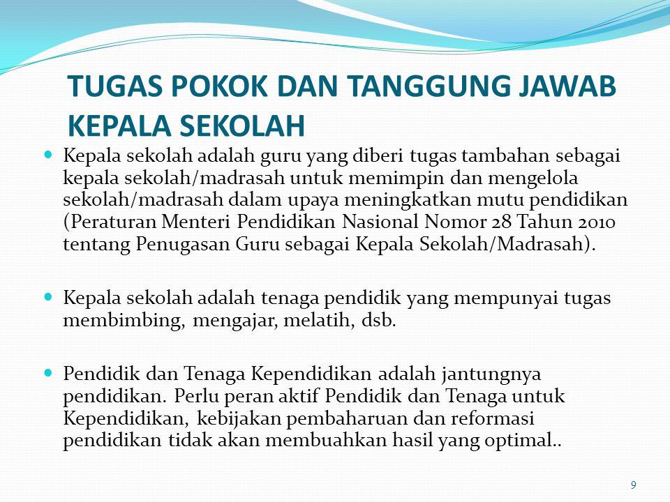 TUGAS POKOK DAN TANGGUNG JAWAB KEPALA SEKOLAH Kepala sekolah adalah guru yang diberi tugas tambahan sebagai kepala sekolah/madrasah untuk memimpin dan