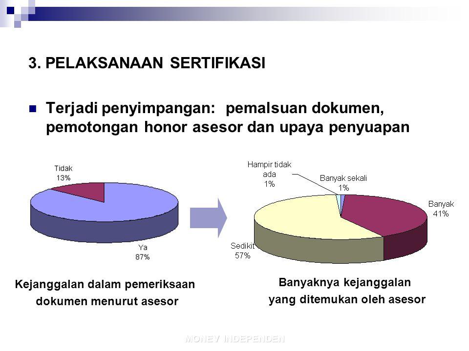 11/19/201412 MONEV INDEPENDEN 3.