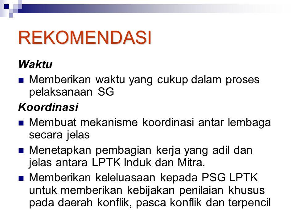 11/19/201419 REKOMENDASI Waktu Memberikan waktu yang cukup dalam proses pelaksanaan SG Koordinasi Membuat mekanisme koordinasi antar lembaga secara jelas Menetapkan pembagian kerja yang adil dan jelas antara LPTK Induk dan Mitra.