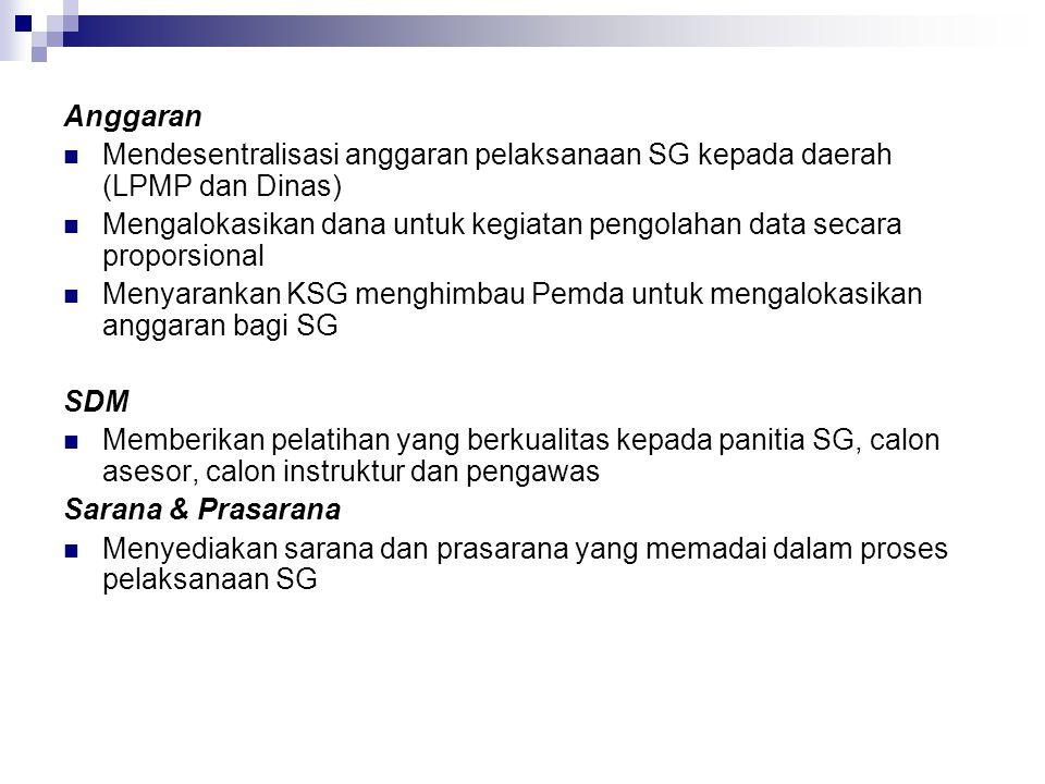 11/19/201423 Anggaran Mendesentralisasi anggaran pelaksanaan SG kepada daerah (LPMP dan Dinas) Mengalokasikan dana untuk kegiatan pengolahan data secara proporsional Menyarankan KSG menghimbau Pemda untuk mengalokasikan anggaran bagi SG SDM Memberikan pelatihan yang berkualitas kepada panitia SG, calon asesor, calon instruktur dan pengawas Sarana & Prasarana Menyediakan sarana dan prasarana yang memadai dalam proses pelaksanaan SG