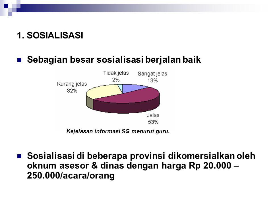 11/19/20147 Dinas Pendidikan Kab/Kota sangat berperan dalam sosialisasi