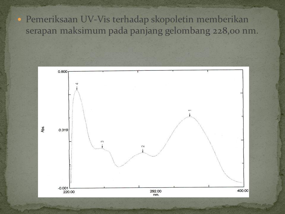 Pemeriksaan UV-Vis terhadap skopoletin memberikan serapan maksimum pada panjang gelombang 228,00 nm.