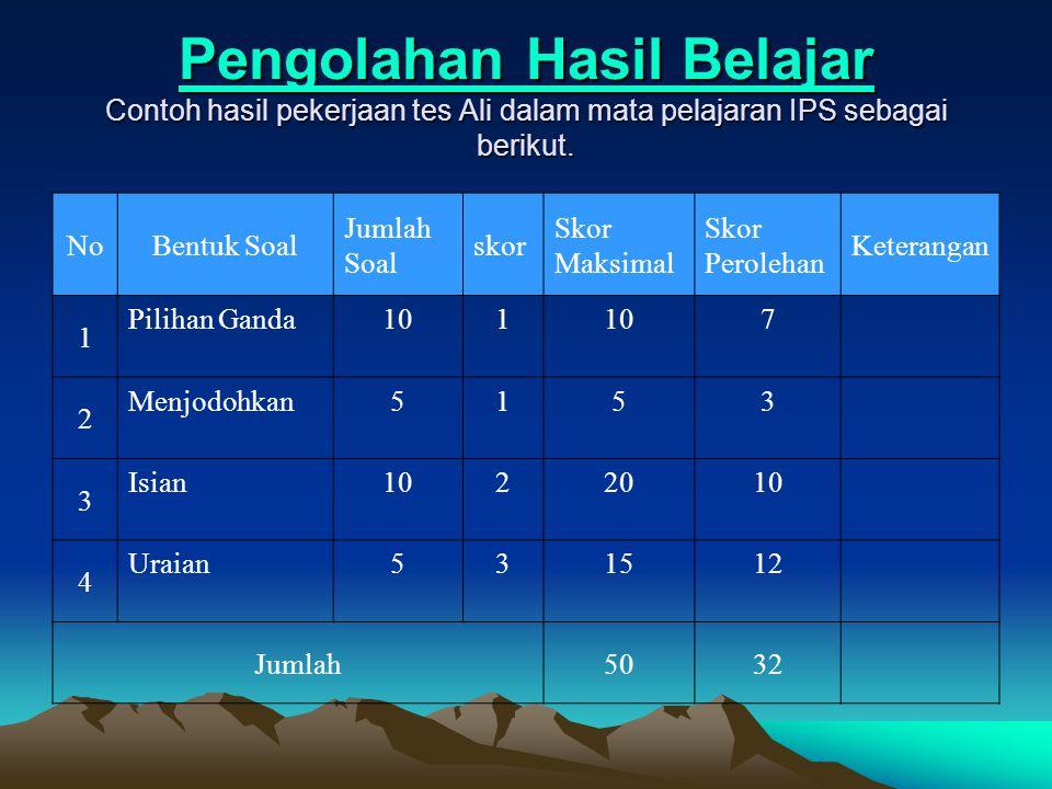 Pengolahan Hasil Belajar Pengolahan Hasil Belajar Contoh hasil pekerjaan tes Ali dalam mata pelajaran IPS sebagai berikut.