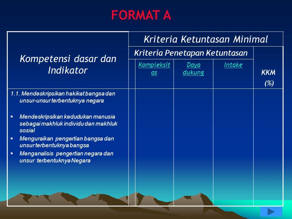 Kompetensi dasar dan Indikator Kriteria Ketuntasan Minimal Kriteria Penetapan Ketuntasan KKM (%) Kompleksit as Daya dukung Intake 1.1.