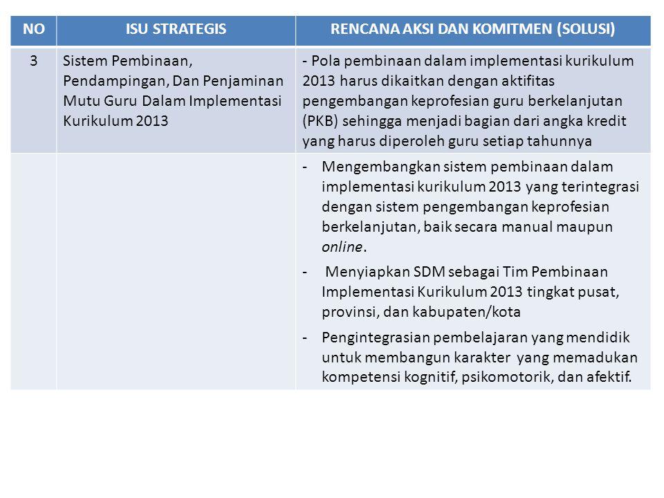 NOISU STRATEGISRENCANA AKSI DAN KOMITMEN (SOLUSI) 3Sistem Pembinaan, Pendampingan, Dan Penjaminan Mutu Guru Dalam Implementasi Kurikulum 2013 - Pola p