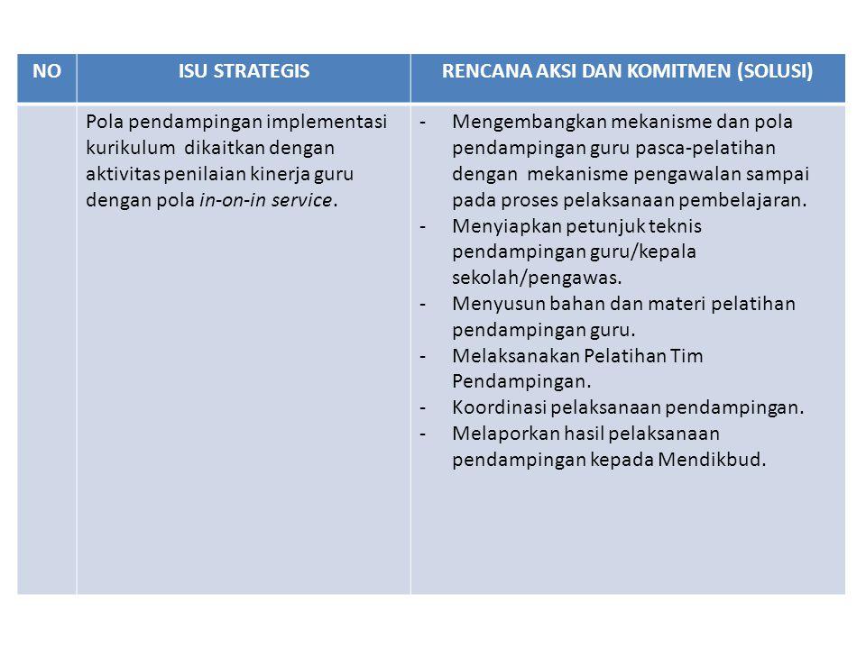 NOISU STRATEGISRENCANA AKSI DAN KOMITMEN (SOLUSI) Pola pendampingan implementasi kurikulum dikaitkan dengan aktivitas penilaian kinerja guru dengan po