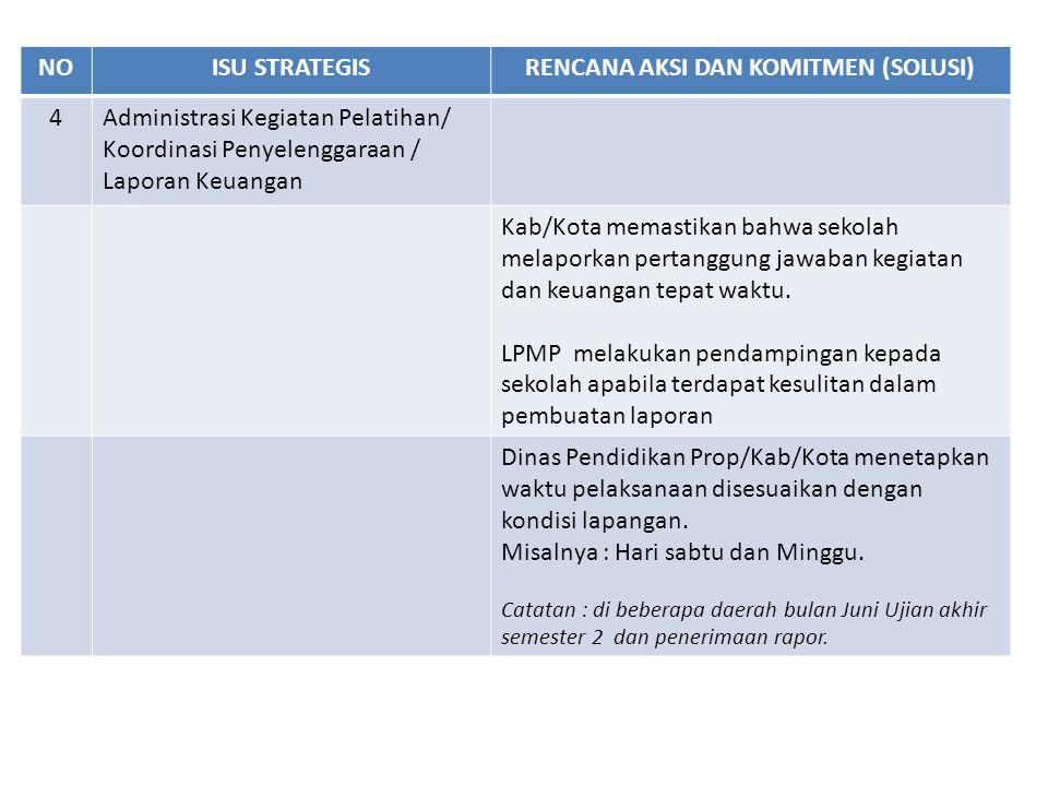 NOISU STRATEGISRENCANA AKSI DAN KOMITMEN (SOLUSI) Sharing Pendanaan pelatihan guru pada APBD Prop/Kab/Kota -Apabila propinsi/kab/kota telah mengalokasikan dalam APBD untuk peningkatan kompetensi PTK agar berkomitmen untuk refokusing sasaran dan materi pelatihannya menyesuaikan kurikulum 2013 -Memprogramkan pelatihan kurikulum dalam usulan Perubahan Anggaran APBD tahun 2013.