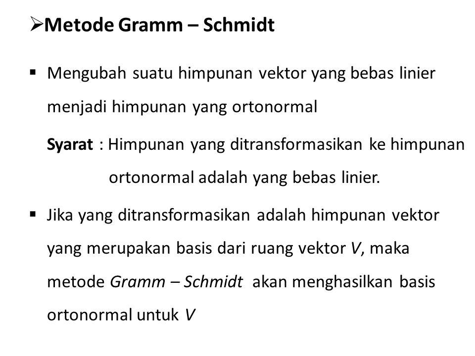  Metode Gramm – Schmidt  Mengubah suatu himpunan vektor yang bebas linier menjadi himpunan yang ortonormal Syarat : Himpunan yang ditransformasikan