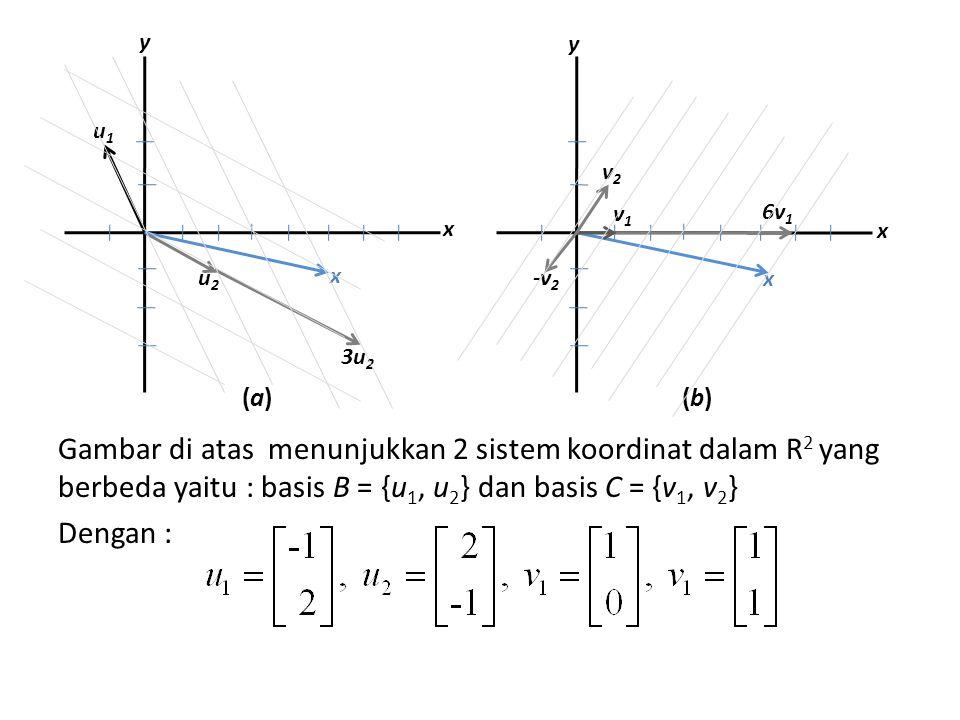Gambar di atas menunjukkan 2 sistem koordinat dalam R 2 yang berbeda yaitu : basis B = {u 1, u 2 } dan basis C = {v 1, v 2 } Dengan : x y x y u1u1 u2u
