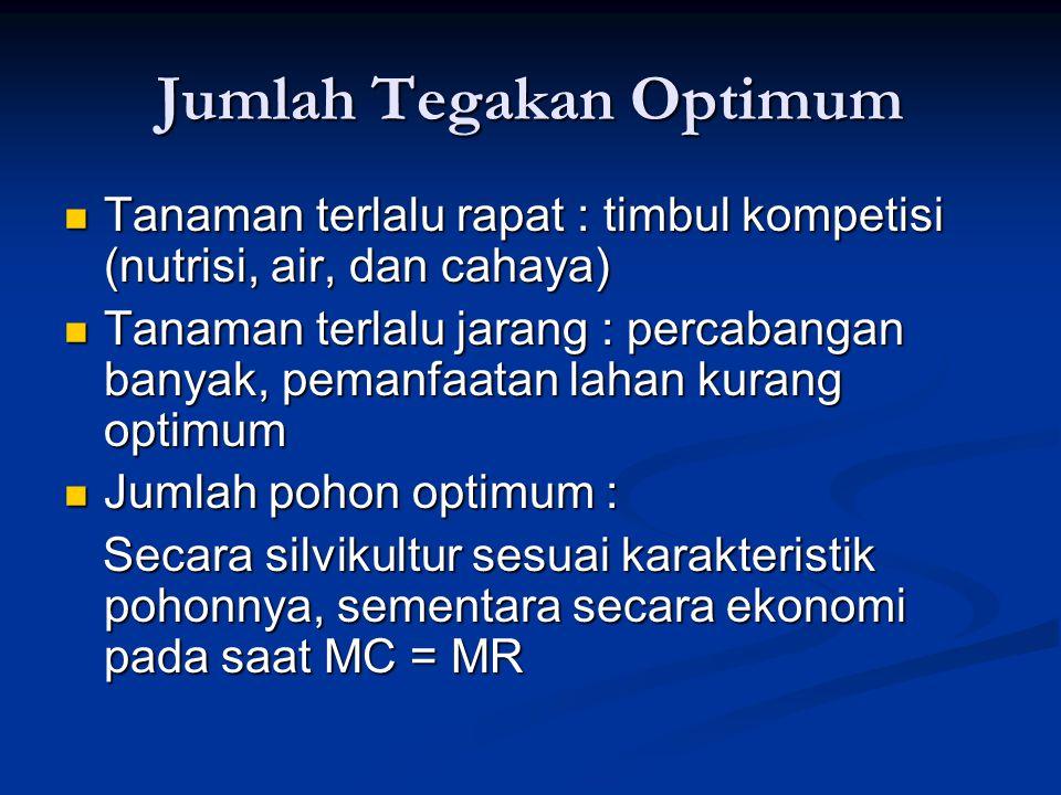 Jumlah Tegakan Optimum Tanaman terlalu rapat : timbul kompetisi (nutrisi, air, dan cahaya) Tanaman terlalu rapat : timbul kompetisi (nutrisi, air, dan