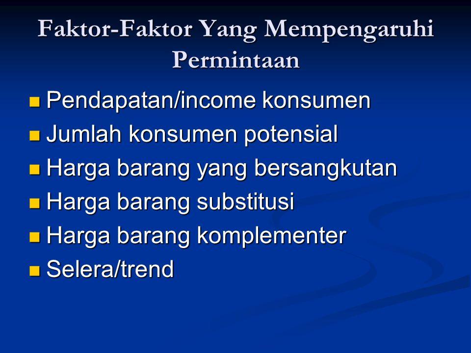 Faktor-Faktor Yang Mempengaruhi Permintaan Pendapatan/income konsumen Pendapatan/income konsumen Jumlah konsumen potensial Jumlah konsumen potensial H