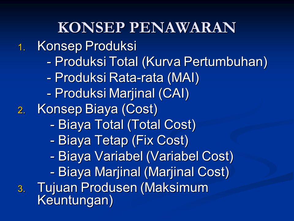 KONSEP PENAWARAN 1. Konsep Produksi - Produksi Total (Kurva Pertumbuhan) - Produksi Total (Kurva Pertumbuhan) - Produksi Rata-rata (MAI) - Produksi Ra
