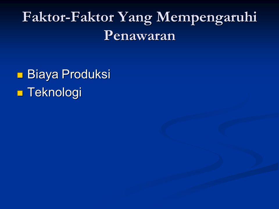 Faktor-Faktor Yang Mempengaruhi Penawaran Biaya Produksi Biaya Produksi Teknologi Teknologi