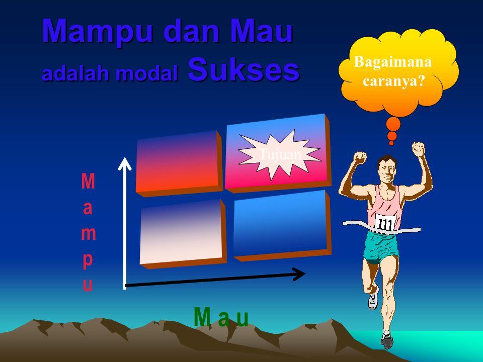 Mampu dan Mau adalah modal Sukses M a u MampuMampu Bagaimana caranya? Tujuan