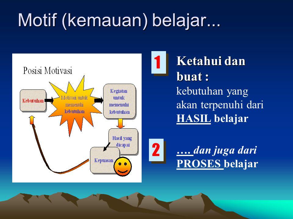 Motif (kemauan) belajar... Ketahui dan buat : kebutuhan yang akan terpenuhi dari HASIL belajar 1 1 …. dan juga dari PROSES belajar 2 2