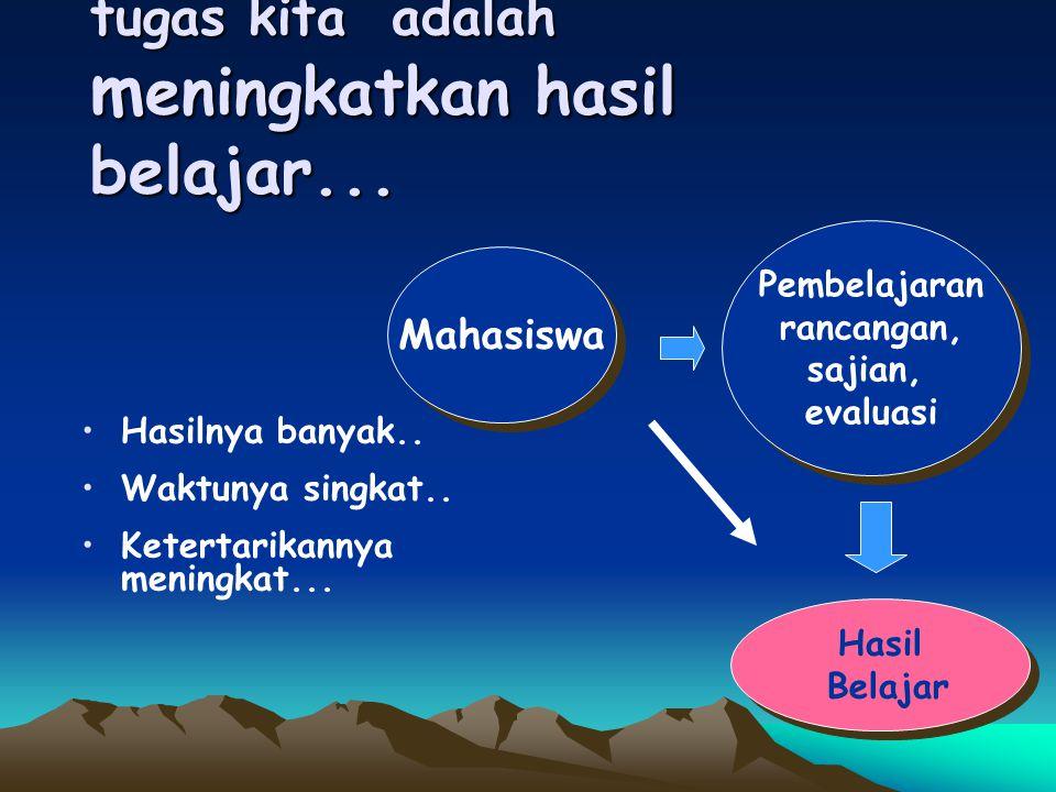 Cara CERAMAH (kuliah)  perubahan apa yang (TERUTAMA) akan terjadi dalam diri mahasiswa .