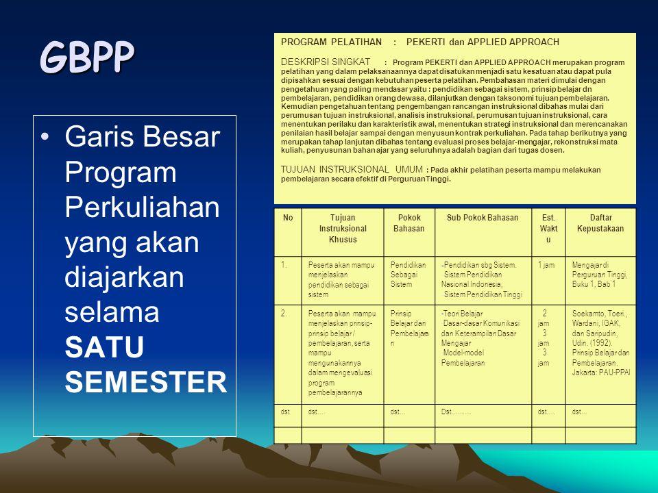 GBPP Garis Besar Program Perkuliahan yang akan diajarkan selama SATU SEMESTER NoTujuan Instruksional Khusus Pokok Bahasan Sub Pokok BahasanEst. Wakt u