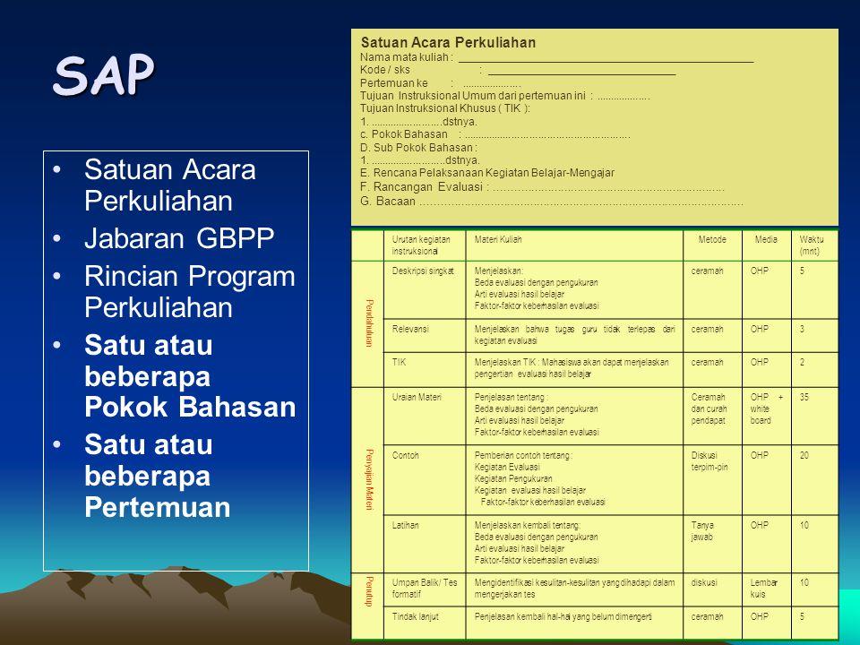 KONTRAK KULIAH Gabungan GBPP dan SAP GBPP yang lebih rinci Diberikan kpd mhs agar disepakati (kontrak) TERDIRI DARI : 1.Deskripsi perkuliahan 2.Manfaat mata kuliah 3.Tujuan instruksional 4.Organisasi materi 5.Strategi perkuliahan 6.Materi/bahan bacaan perkuliahan 7.Tugas-tugas 8.Kriteria penilian 9.Jadwal perkulihan, dengan menyebutkan topik bahasan dan bahan bacaan yang relevan.
