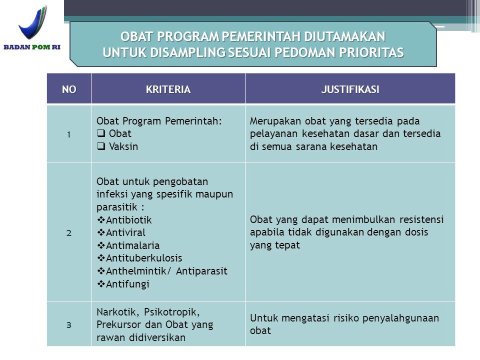 A. Sampling Rutin ( Routine Sampling ) NOKRITERIAJUSTIFIKASI 1 Obat Program Pemerintah:  Obat  Vaksin Merupakan obat yang tersedia pada pelayanan ke