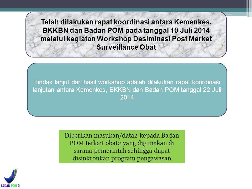 Telah dilakukan rapat koordinasi antara Kemenkes, BKKBN dan Badan POM pada tanggal 10 Juli 2014 melalui kegiatan Workshop Desiminasi Post Market Surve