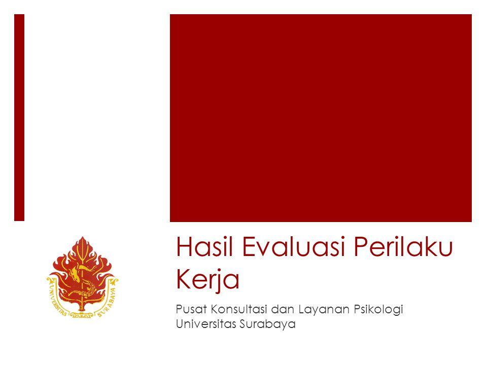 Hasil Evaluasi Perilaku Kerja Pusat Konsultasi dan Layanan Psikologi Universitas Surabaya