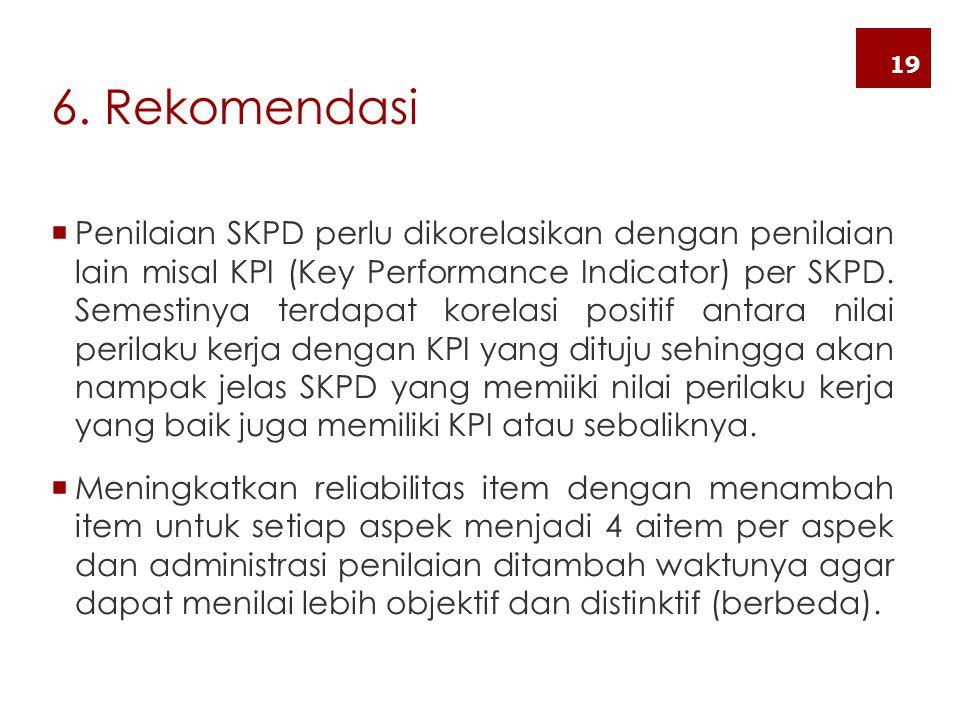 6. Rekomendasi  Penilaian SKPD perlu dikorelasikan dengan penilaian lain misal KPI (Key Performance Indicator) per SKPD. Semestinya terdapat korelasi