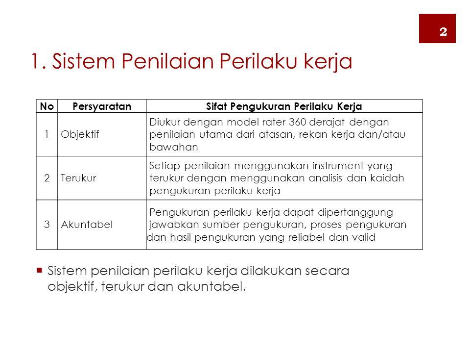 1. Sistem Penilaian Perilaku kerja  Sistem penilaian perilaku kerja dilakukan secara objektif, terukur dan akuntabel. 2 NoPersyaratanSifat Pengukuran