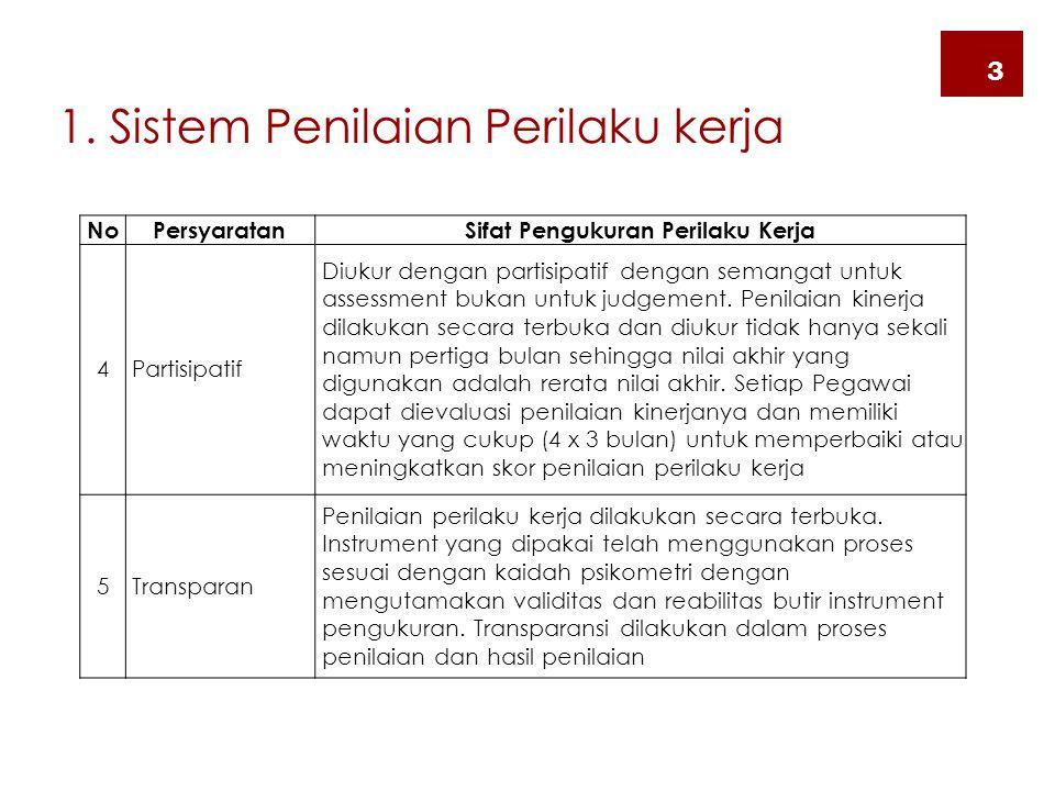 1. Sistem Penilaian Perilaku kerja 3 NoPersyaratanSifat Pengukuran Perilaku Kerja 4 Partisipatif Diukur dengan partisipatif dengan semangat untuk asse