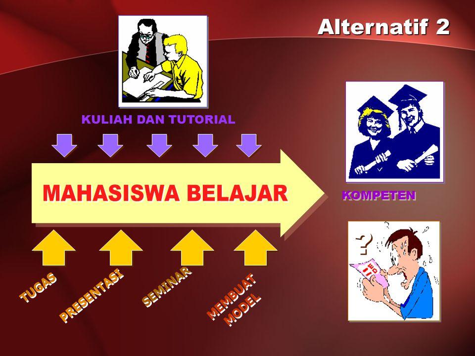 PENGUKURAN DAN PENILAIAN BELAJAR ( alternatif 1, yang lazim ) TIDAK LULUS HASIL BELAJAR MAHASISWA BELAJAR PENILAIAN TES / UJIAN LULUS KULIAH