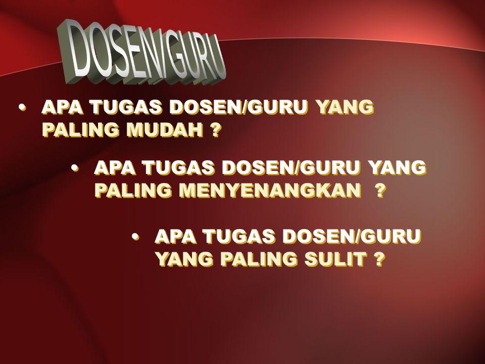 EVALUASI HASIL PEMBELAJARAN Oleh: Dr. Undang Rosidin, M.Pd. (Dosen FKIP Unila dan Ketua HEPI UKD Lampung) DISAMPAIKAN PADA LOKAKARYA PENINGKATAN MUTU