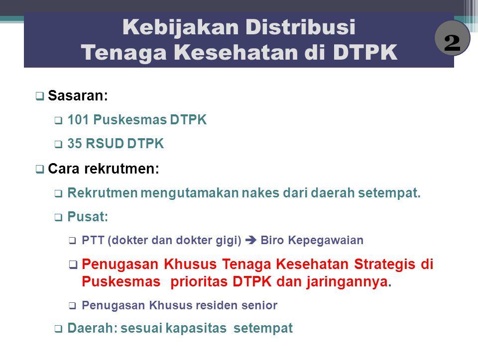 Kebijakan Distribusi Tenaga Kesehatan di DTPK  Sasaran:  101 Puskesmas DTPK  35 RSUD DTPK  Cara rekrutmen:  Rekrutmen mengutamakan nakes dari dae