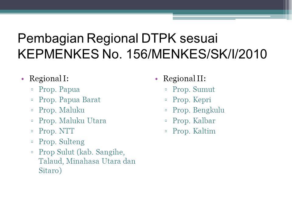 Pembagian Regional DTPK sesuai KEPMENKES No. 156/MENKES/SK/I/2010 Regional I: ▫Prop. Papua ▫Prop. Papua Barat ▫Prop. Maluku ▫Prop. Maluku Utara ▫Prop.