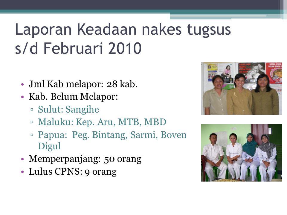 Laporan Keadaan nakes tugsus s/d Februari 2010 Jml Kab melapor: 28 kab. Kab. Belum Melapor: ▫Sulut: Sangihe ▫Maluku: Kep. Aru, MTB, MBD ▫Papua: Peg. B