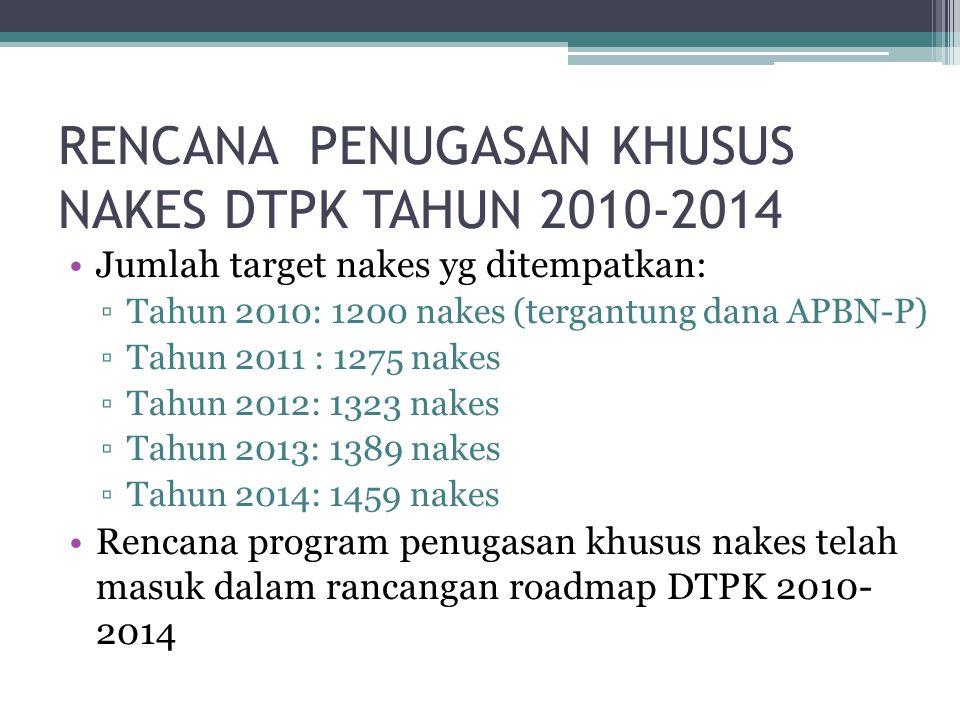 RENCANA PENUGASAN KHUSUS NAKES DTPK TAHUN 2010-2014 Jumlah target nakes yg ditempatkan: ▫Tahun 2010: 1200 nakes (tergantung dana APBN-P) ▫Tahun 2011 :
