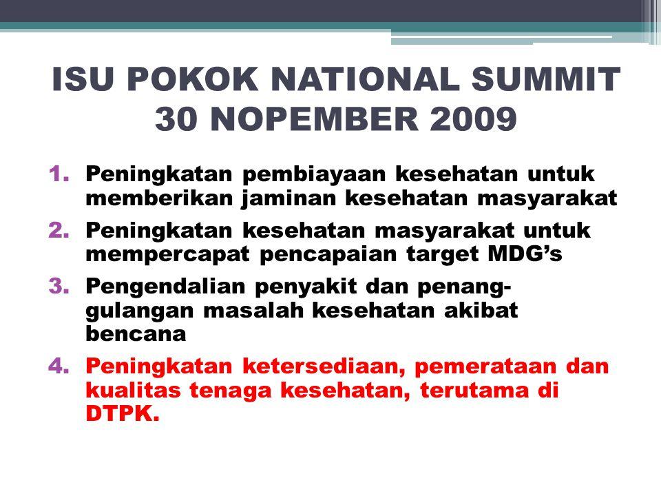 ISU POKOK NATIONAL SUMMIT 30 NOPEMBER 2009 1.Peningkatan pembiayaan kesehatan untuk memberikan jaminan kesehatan masyarakat 2.Peningkatan kesehatan ma