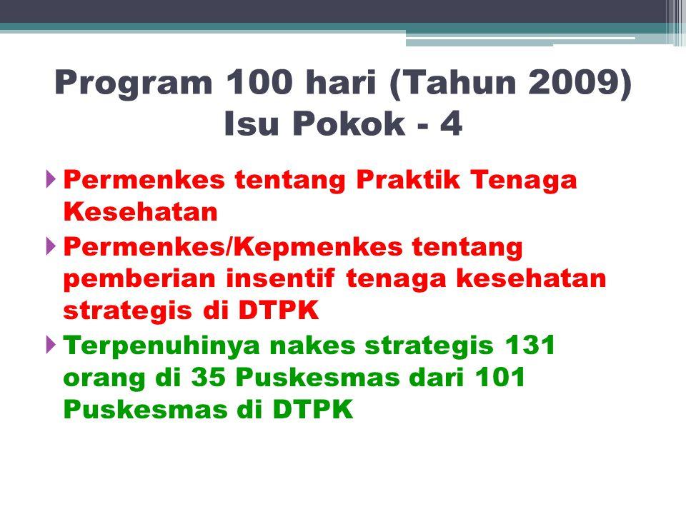 Program 100 hari (Tahun 2009) Isu Pokok - 4  Permenkes tentang Praktik Tenaga Kesehatan  Permenkes/Kepmenkes tentang pemberian insentif tenaga keseh