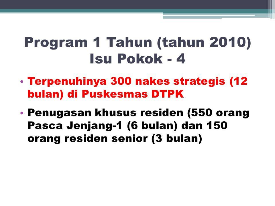 Program 1 Tahun (tahun 2010) Isu Pokok - 4 Terpenuhinya 300 nakes strategis (12 bulan) di Puskesmas DTPK Penugasan khusus residen (550 orang Pasca Jen