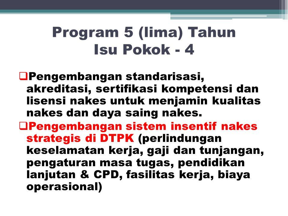Program 5 (lima) Tahun Isu Pokok - 4  Pengembangan standarisasi, akreditasi, sertifikasi kompetensi dan lisensi nakes untuk menjamin kualitas nakes d