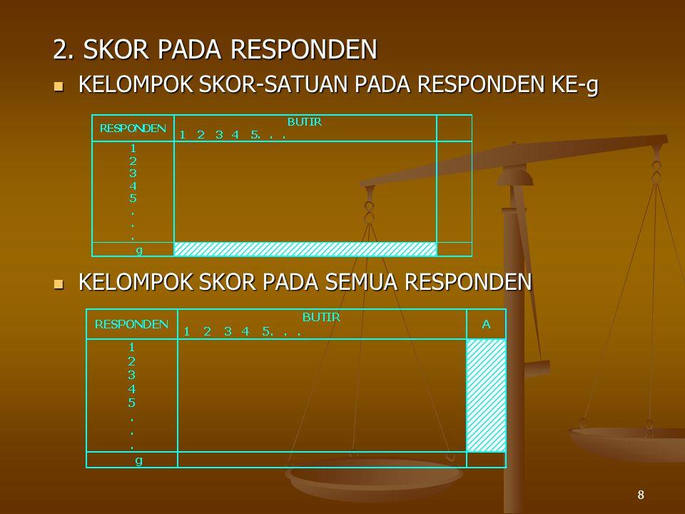8 2. SKOR PADA RESPONDEN KELOMPOK SKOR-SATUAN PADA RESPONDEN KE-g KELOMPOK SKOR-SATUAN PADA RESPONDEN KE-g KELOMPOK SKOR PADA SEMUA RESPONDEN KELOMPOK