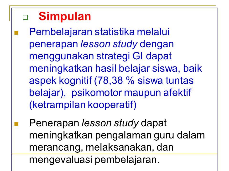  Simpulan Pembelajaran statistika melalui penerapan lesson study dengan menggunakan strategi GI dapat meningkatkan hasil belajar siswa, baik aspek ko