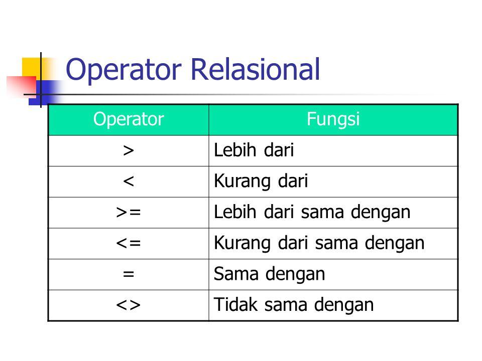 Operator Relasional OperatorFungsi >Lebih dari <Kurang dari >=Lebih dari sama dengan <=Kurang dari sama dengan =Sama dengan <>Tidak sama dengan