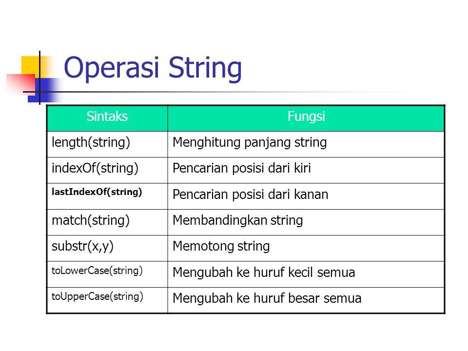 Operasi String SintaksFungsi length(string)Menghitung panjang string indexOf(string)Pencarian posisi dari kiri lastIndexOf(string) Pencarian posisi da