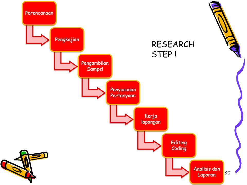 30 RESEARCH STEP !