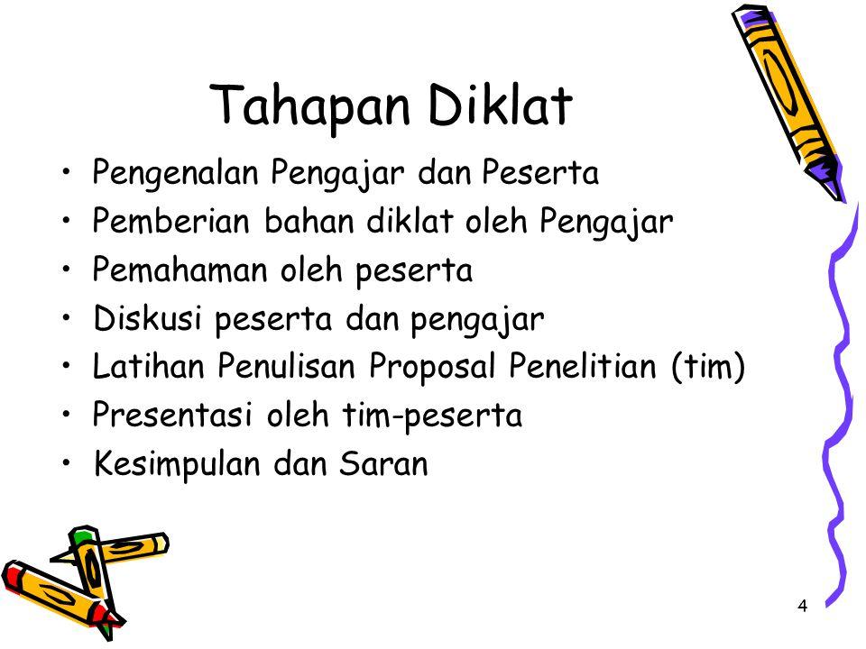 Daftar Pustaka Uma Sekaran, 2003.