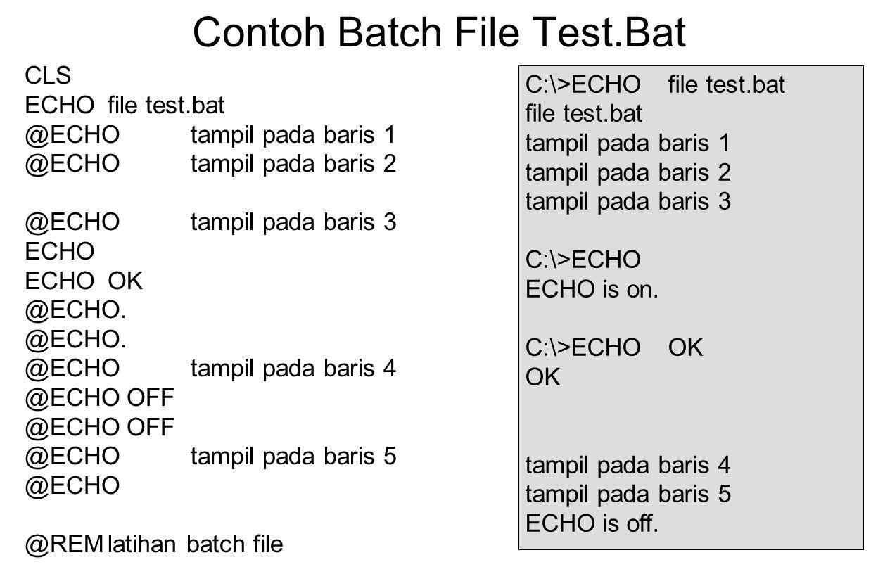 Contoh Batch File Test.Bat CLS ECHOfile test.bat @ECHOtampil pada baris 1 @ECHOtampil pada baris 2 @ECHOtampil pada baris 3 ECHO ECHOOK @ECHO. @ECHOta